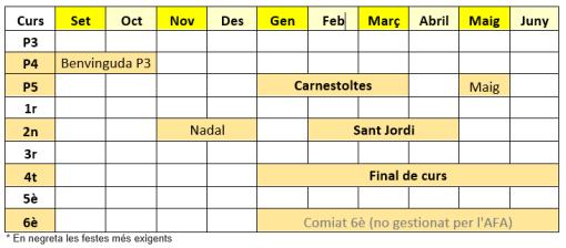 CalendariFestes